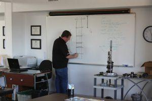 Tuner School Winter 2009 Class